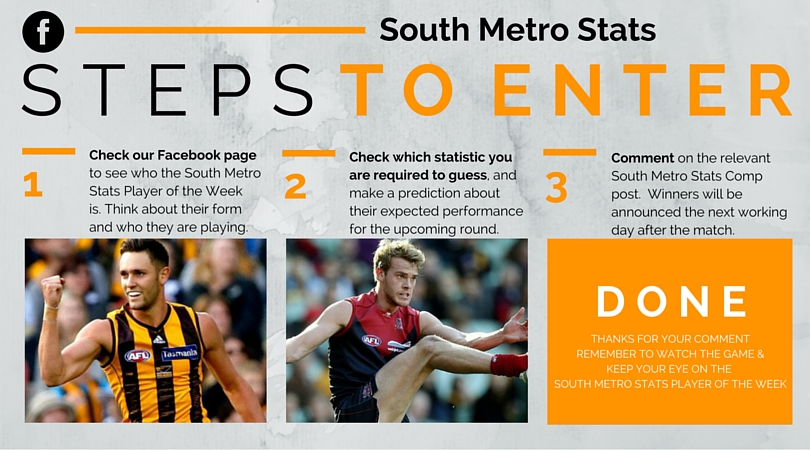 South Metro Stats - Steps